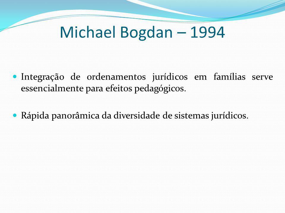 Michael Bogdan – 1994 Integração de ordenamentos jurídicos em famílias serve essencialmente para efeitos pedagógicos.