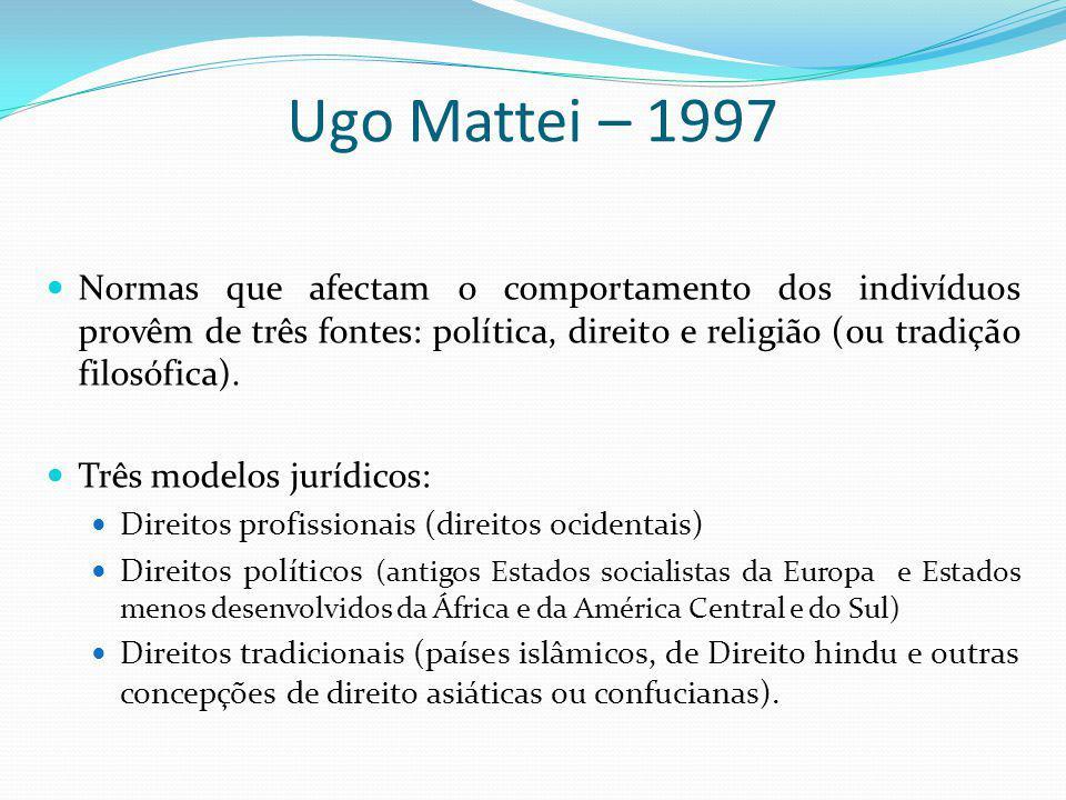 Ugo Mattei – 1997 Normas que afectam o comportamento dos indivíduos provêm de três fontes: política, direito e religião (ou tradição filosófica).