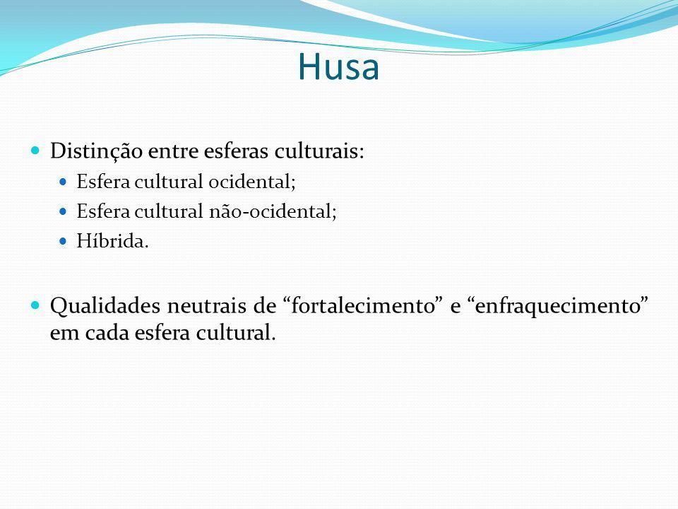 Husa Distinção entre esferas culturais:
