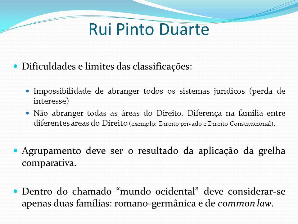 Rui Pinto Duarte Dificuldades e limites das classificações: