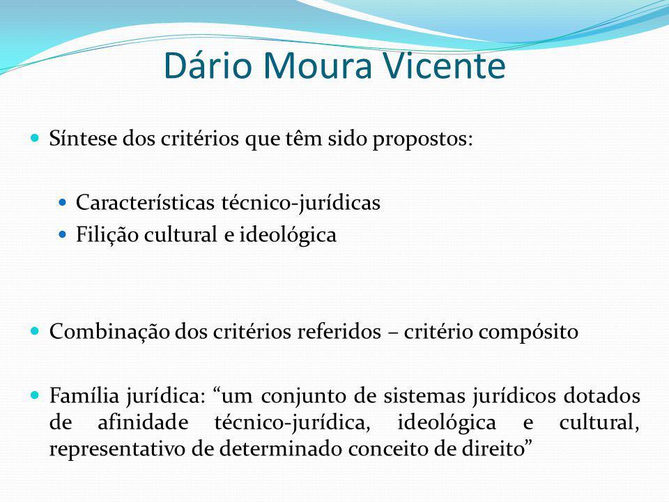 Dário Moura Vicente Síntese dos critérios que têm sido propostos: