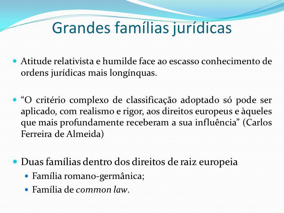 Grandes famílias jurídicas