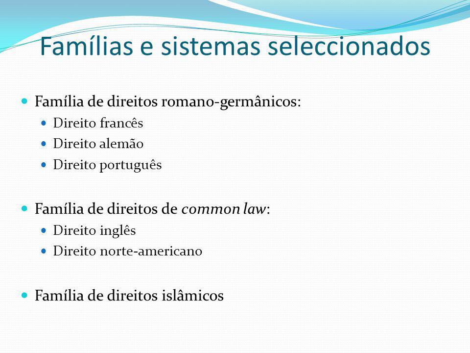Famílias e sistemas seleccionados