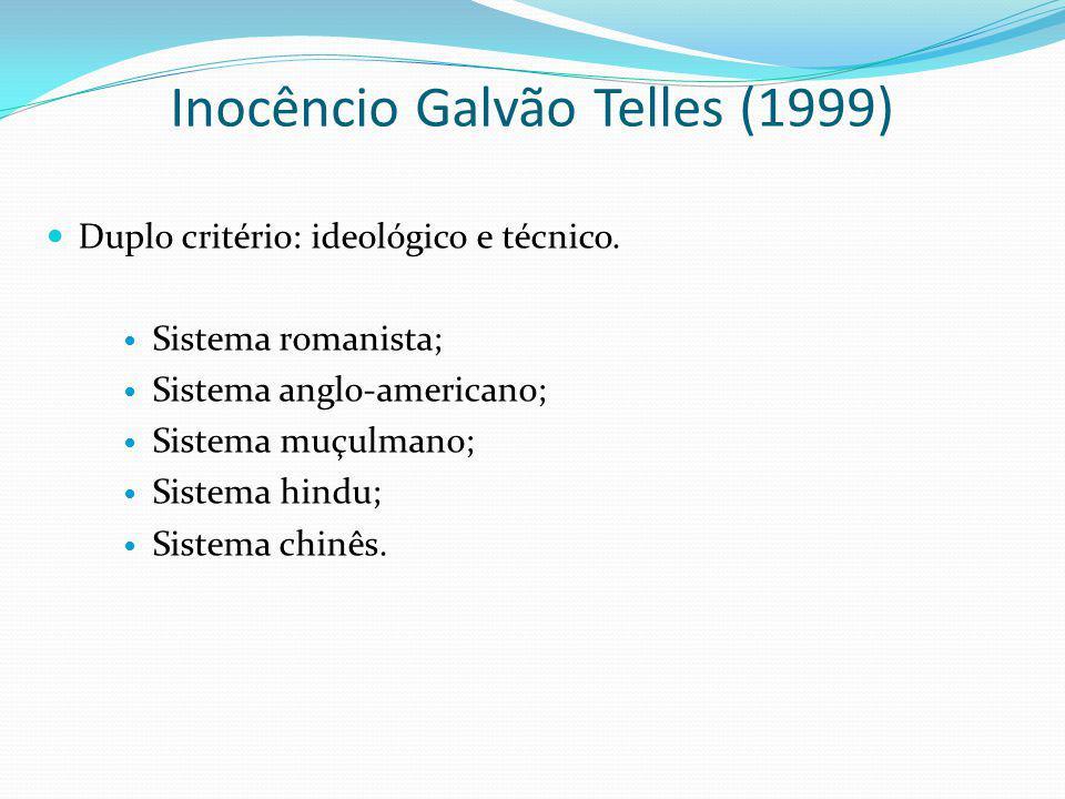 Inocêncio Galvão Telles (1999)