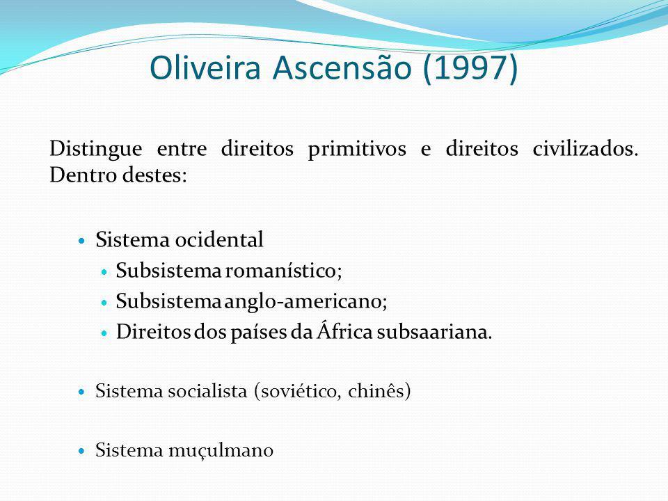 Oliveira Ascensão (1997) Distingue entre direitos primitivos e direitos civilizados. Dentro destes: