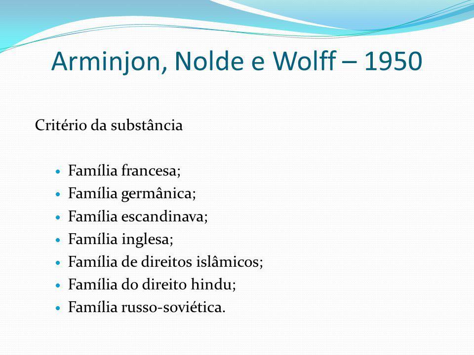 Arminjon, Nolde e Wolff – 1950