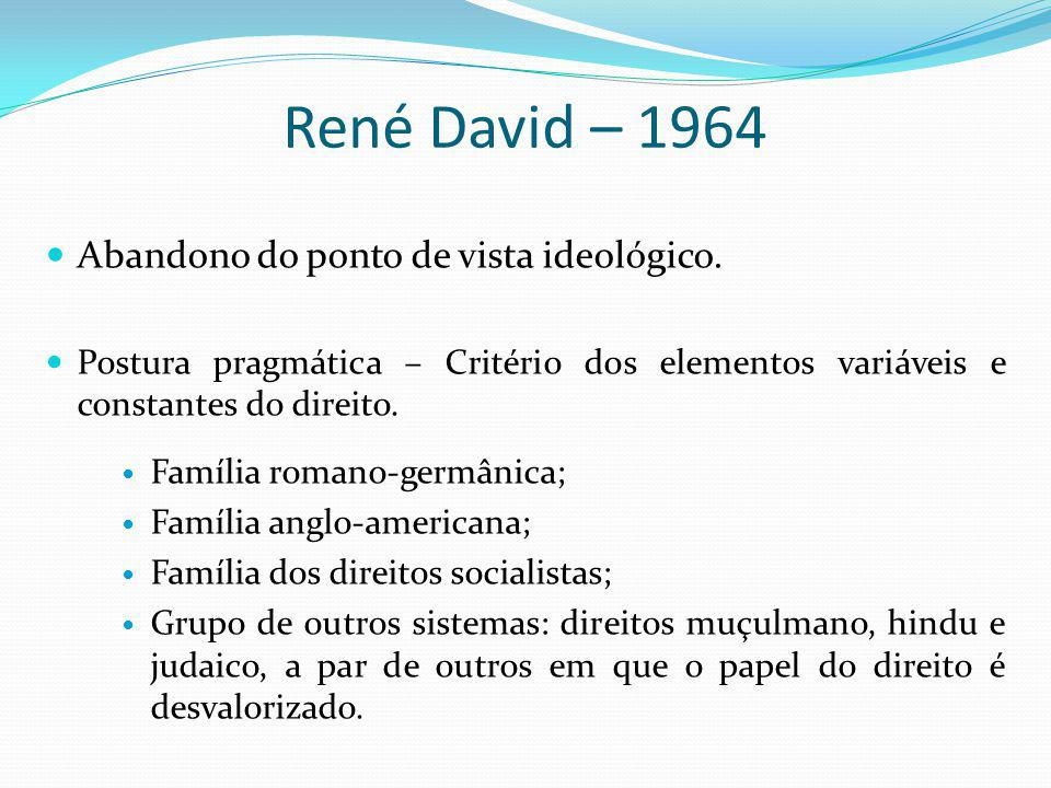René David – 1964 Abandono do ponto de vista ideológico.