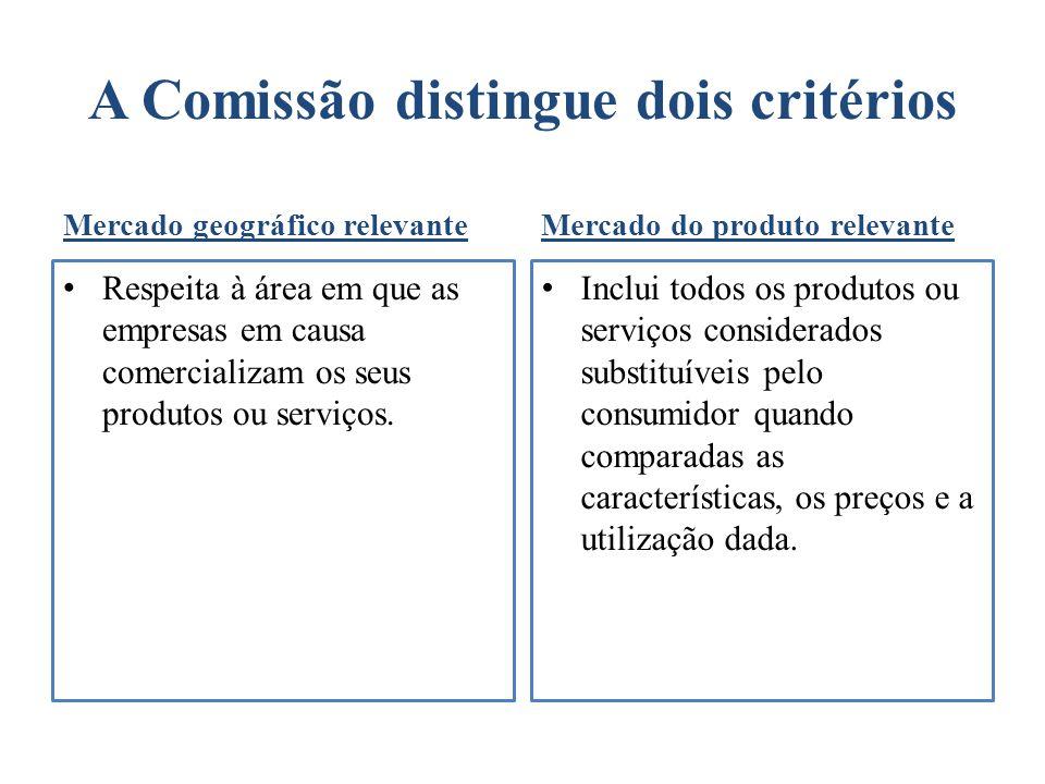 A Comissão distingue dois critérios