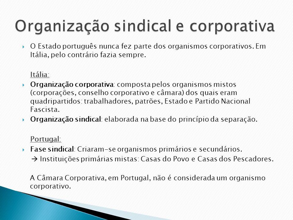 Organização sindical e corporativa