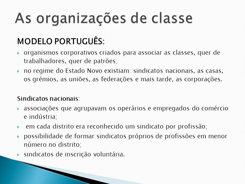 As organizações de classe