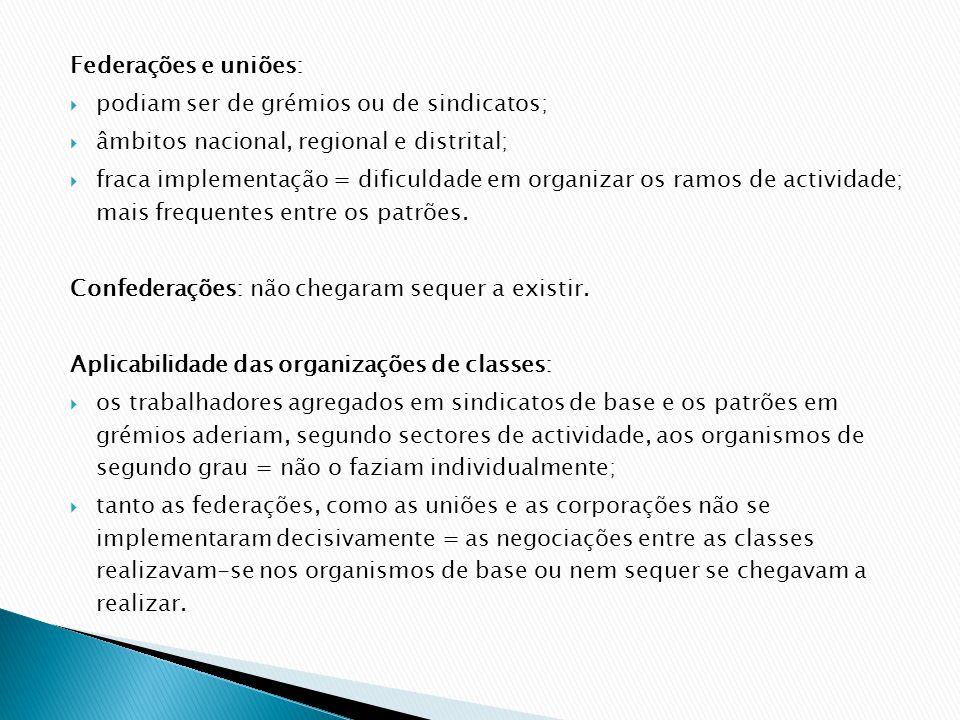 Federações e uniões: podiam ser de grémios ou de sindicatos; âmbitos nacional, regional e distrital;