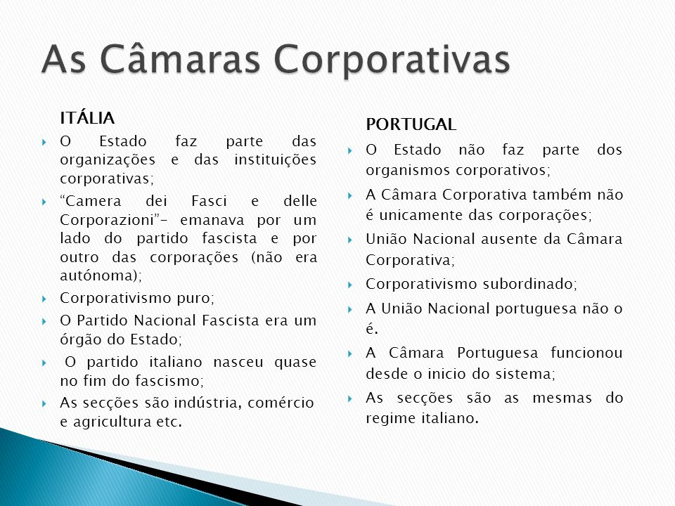 As Câmaras Corporativas