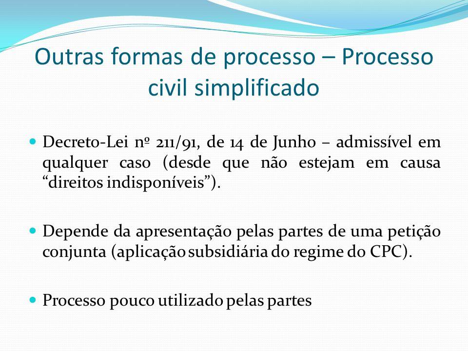 Outras formas de processo – Processo civil simplificado