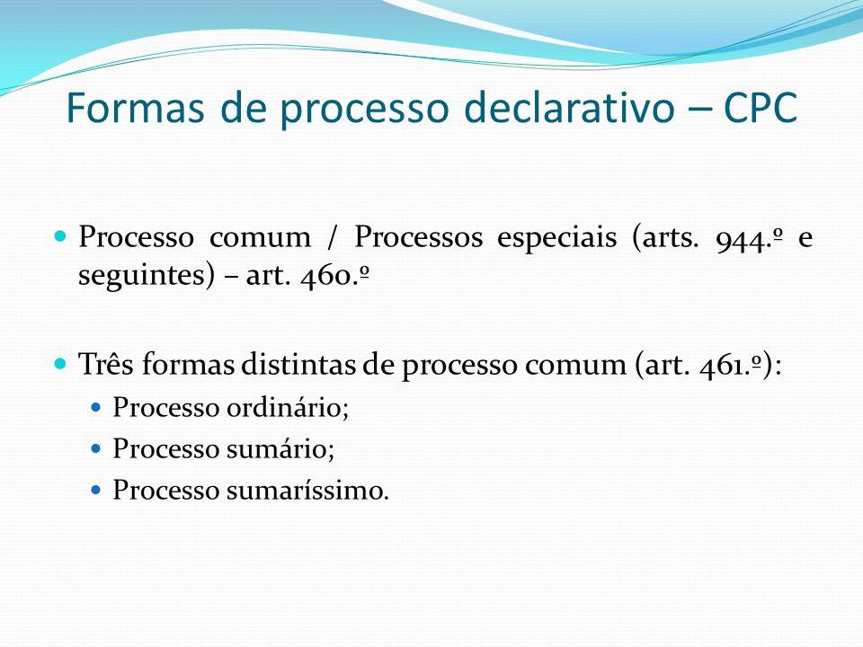 Formas de processo declarativo – CPC