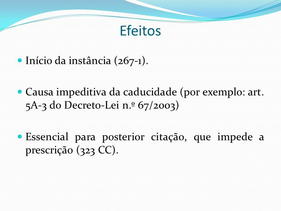 Efeitos Início da instância (267-1).