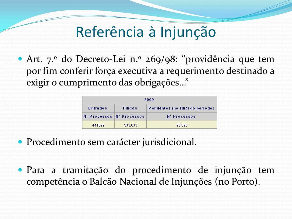 Referência à Injunção