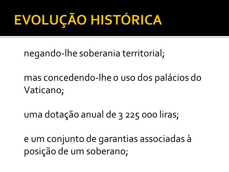 EVOLUÇÃO HISTÓRICA negando-lhe soberania territorial;