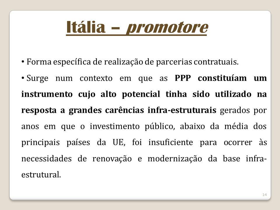 Itália – promotore Forma específica de realização de parcerias contratuais.
