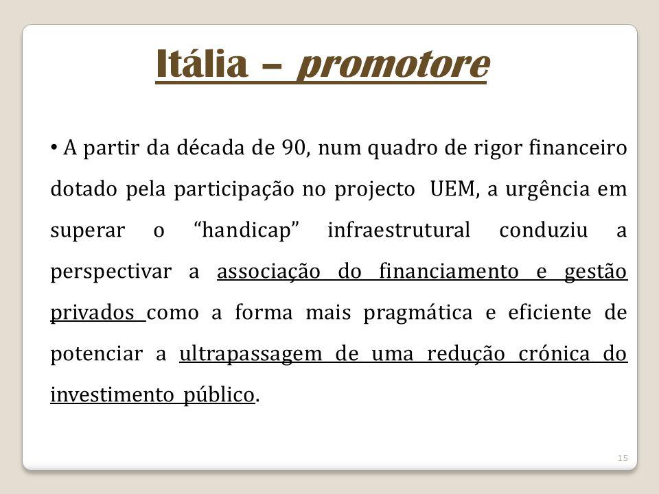Itália – promotore