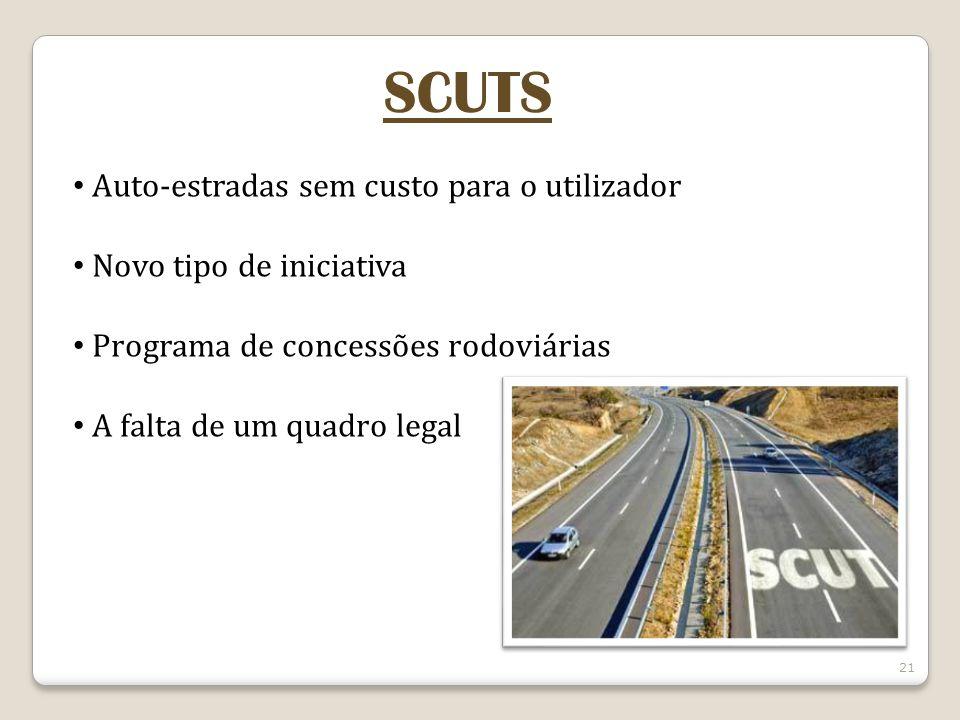 SCUTS Auto-estradas sem custo para o utilizador