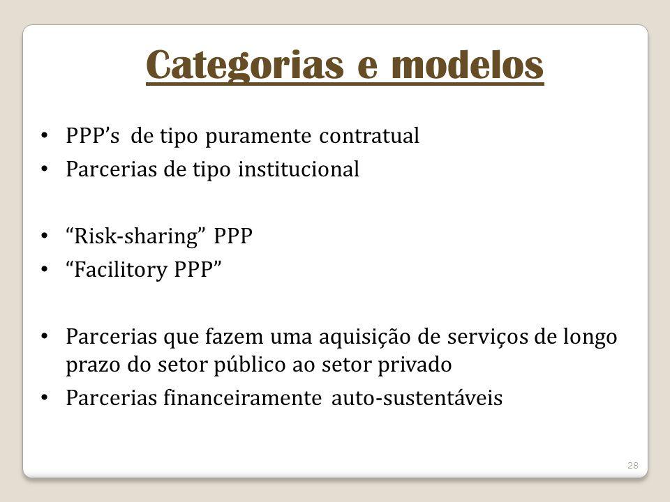 Categorias e modelos PPP's de tipo puramente contratual
