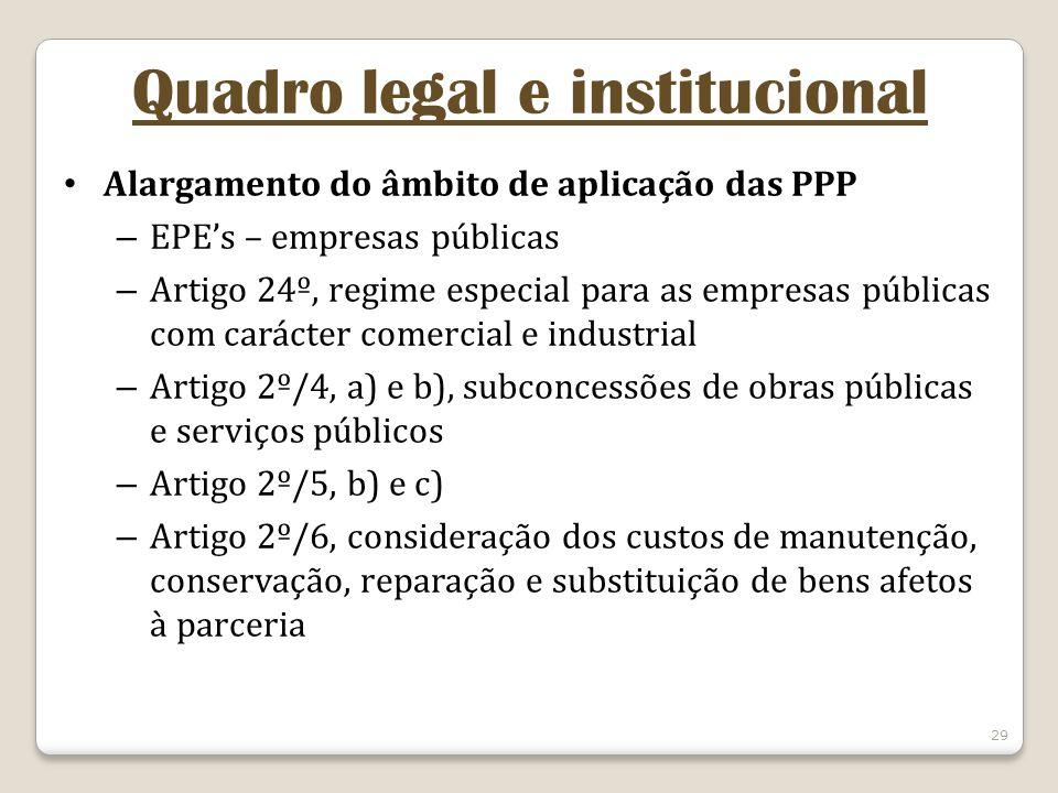 Quadro legal e institucional
