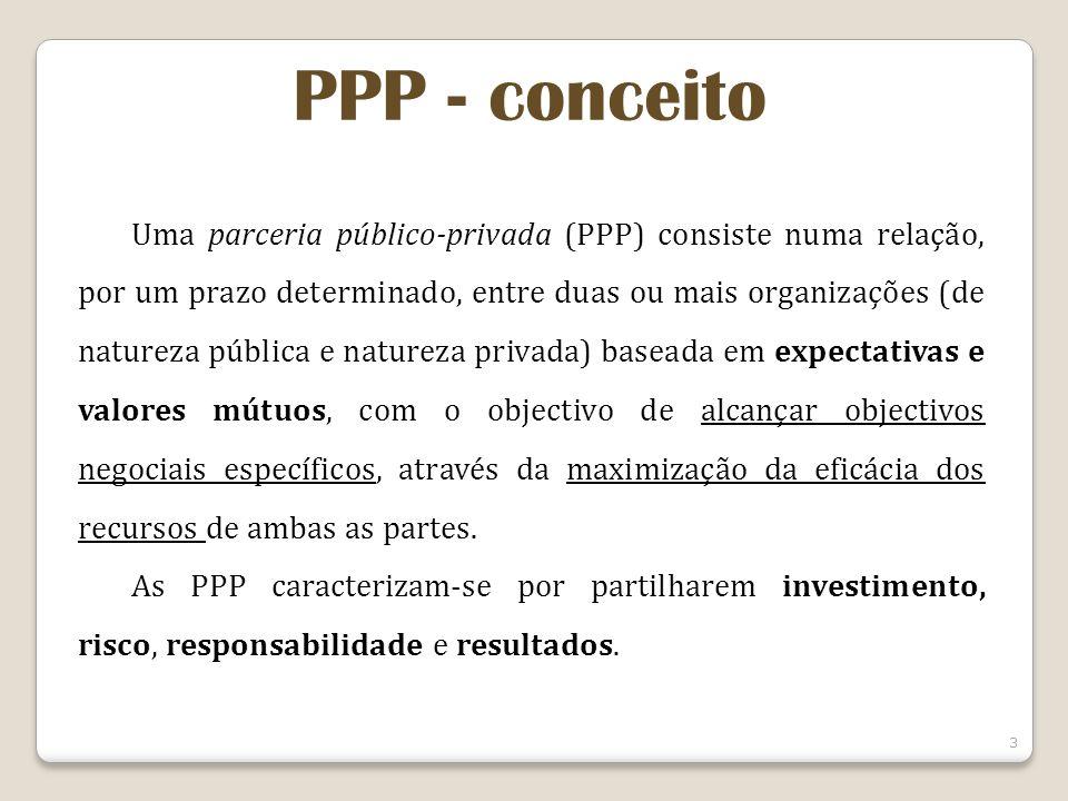 PPP - conceito