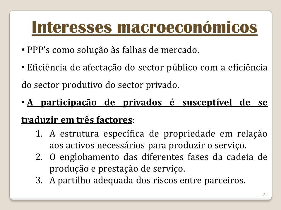 Interesses macroeconómicos