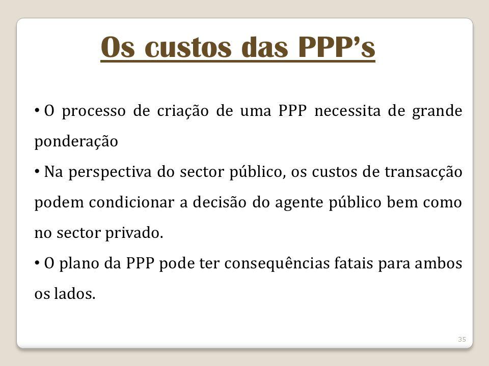 Os custos das PPP's O processo de criação de uma PPP necessita de grande ponderação.