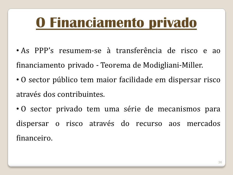 O Financiamento privado