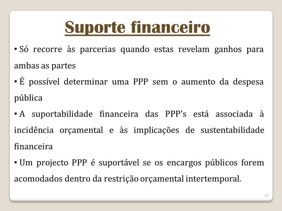 Suporte financeiro Só recorre às parcerias quando estas revelam ganhos para ambas as partes.