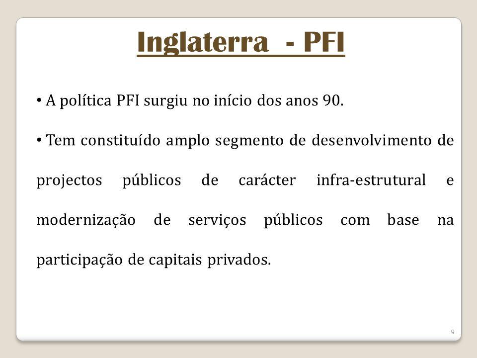 Inglaterra - PFI A política PFI surgiu no início dos anos 90.