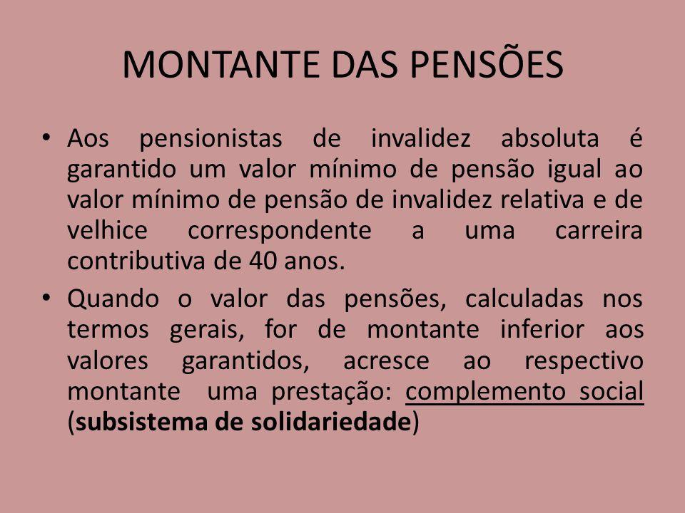 MONTANTE DAS PENSÕES