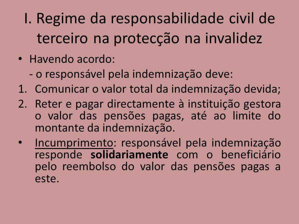 I. Regime da responsabilidade civil de terceiro na protecção na invalidez