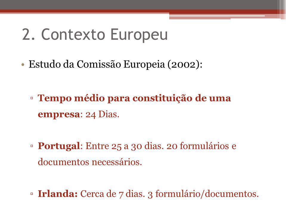 2. Contexto Europeu Estudo da Comissão Europeia (2002):