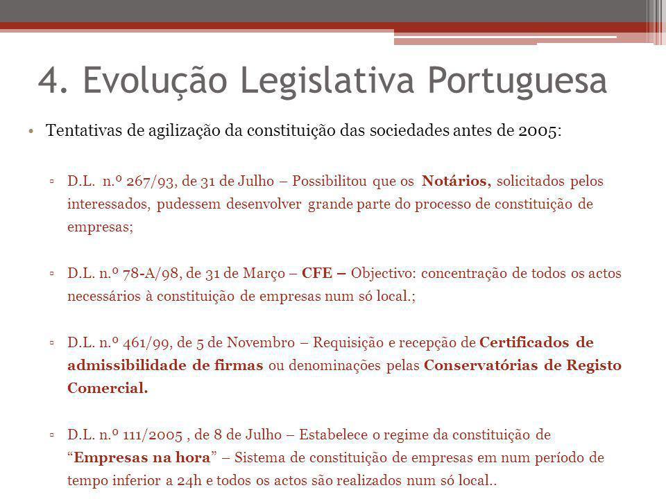 4. Evolução Legislativa Portuguesa