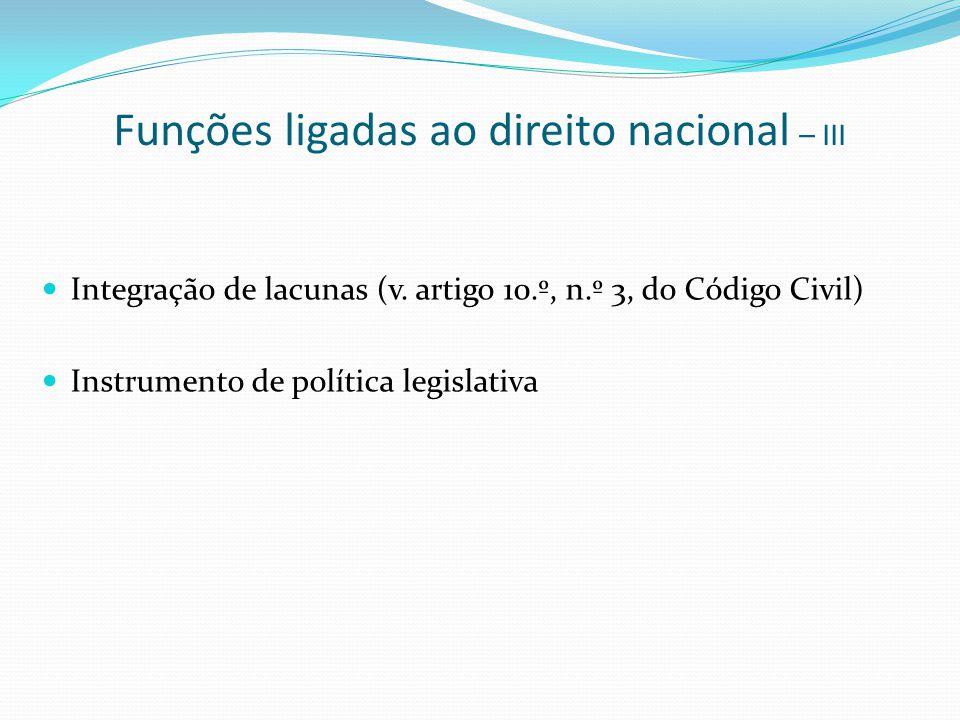 Funções ligadas ao direito nacional – III