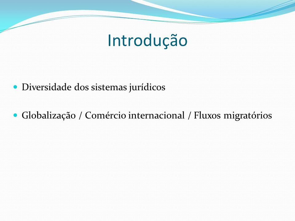 Introdução Diversidade dos sistemas jurídicos