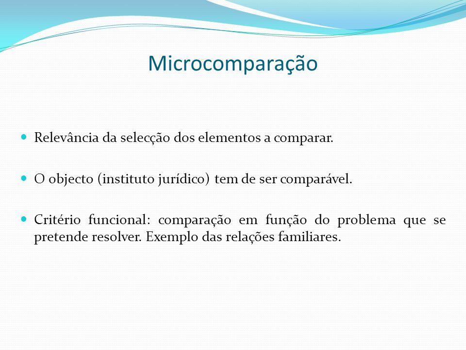 Microcomparação Relevância da selecção dos elementos a comparar.