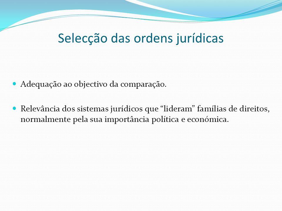 Selecção das ordens jurídicas