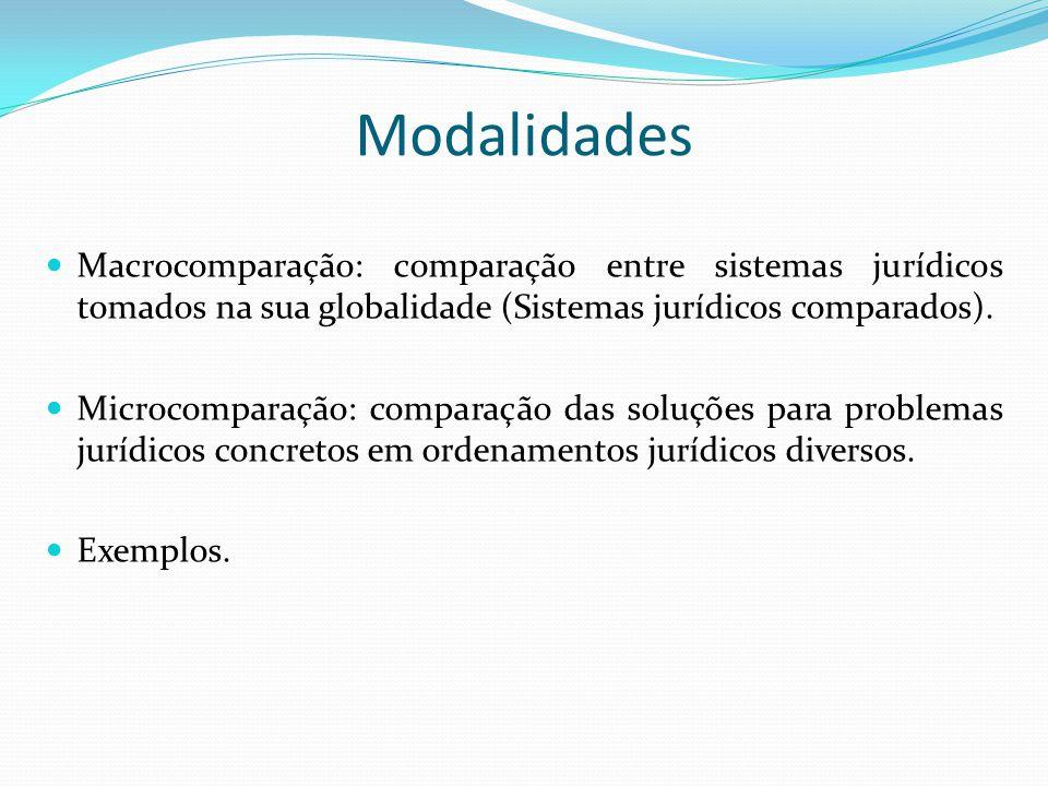 Modalidades Macrocomparação: comparação entre sistemas jurídicos tomados na sua globalidade (Sistemas jurídicos comparados).