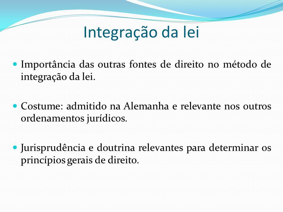 Integração da lei Importância das outras fontes de direito no método de integração da lei.