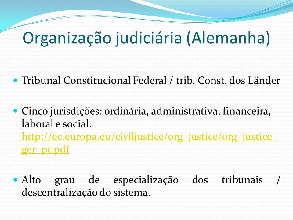 Organização judiciária (Alemanha)