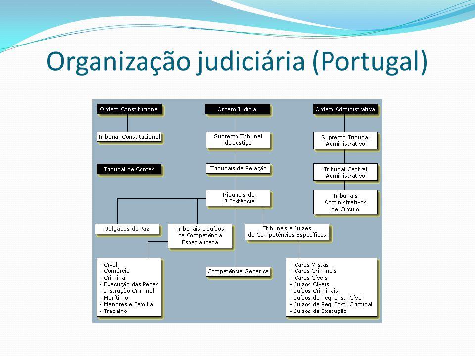 Organização judiciária (Portugal)