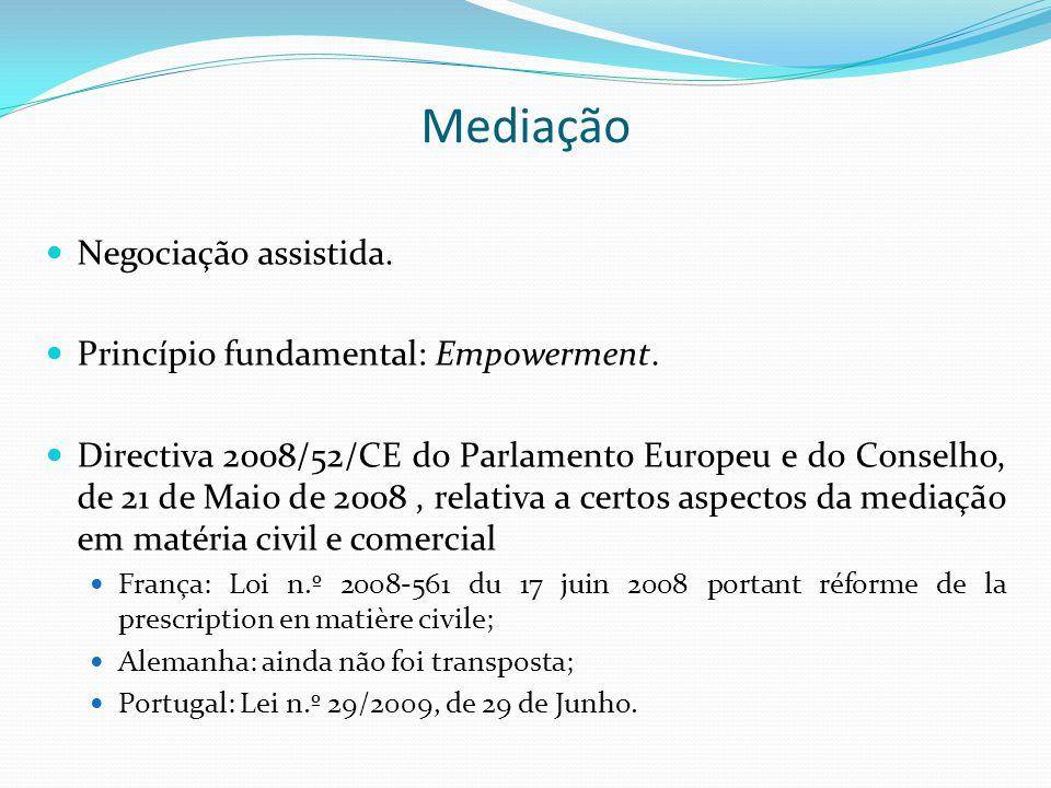 Mediação Negociação assistida. Princípio fundamental: Empowerment.