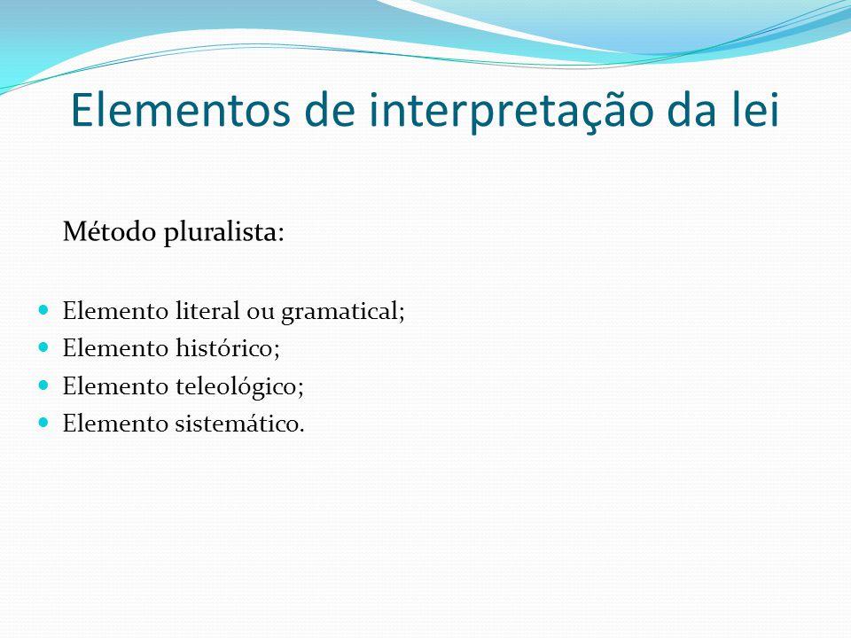 Elementos de interpretação da lei
