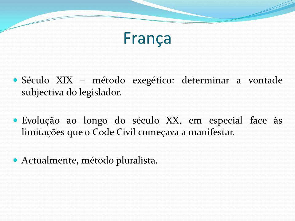 França Século XIX – método exegético: determinar a vontade subjectiva do legislador.