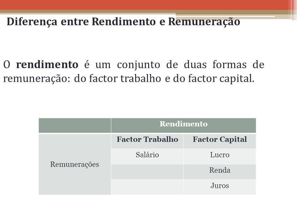 Diferença entre Rendimento e Remuneração