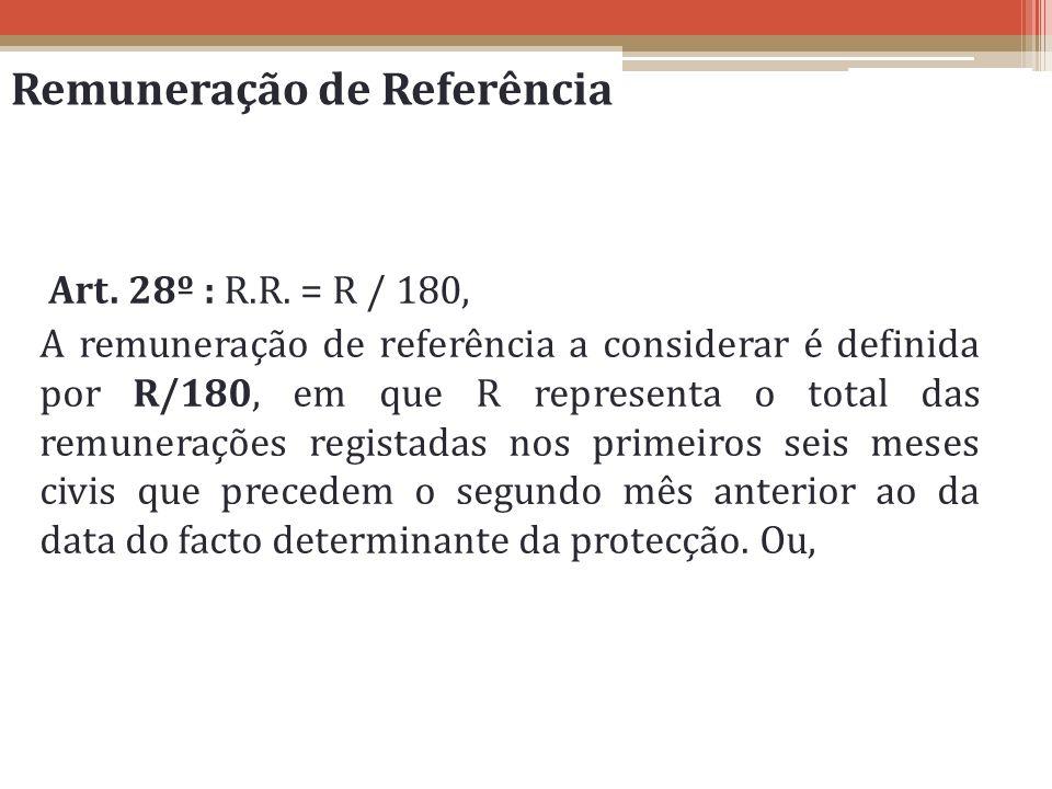 Remuneração de Referência
