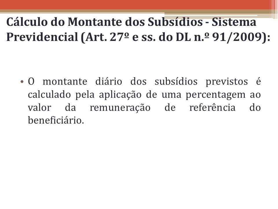 Cálculo do Montante dos Subsídios - Sistema Previdencial (Art. 27º e ss. do DL n.º 91/2009):